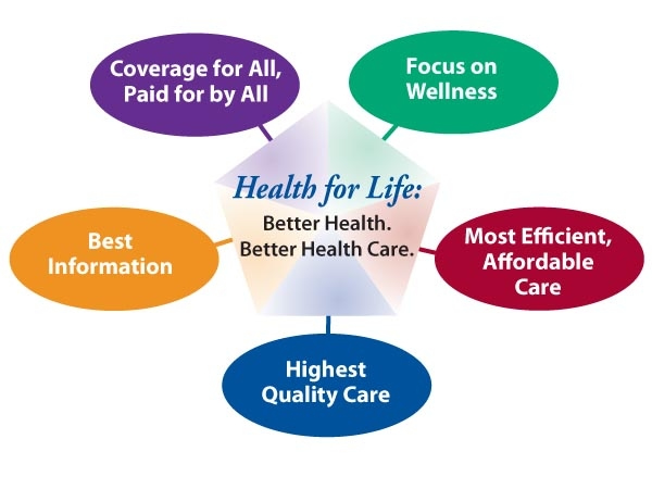 Health for Life Image