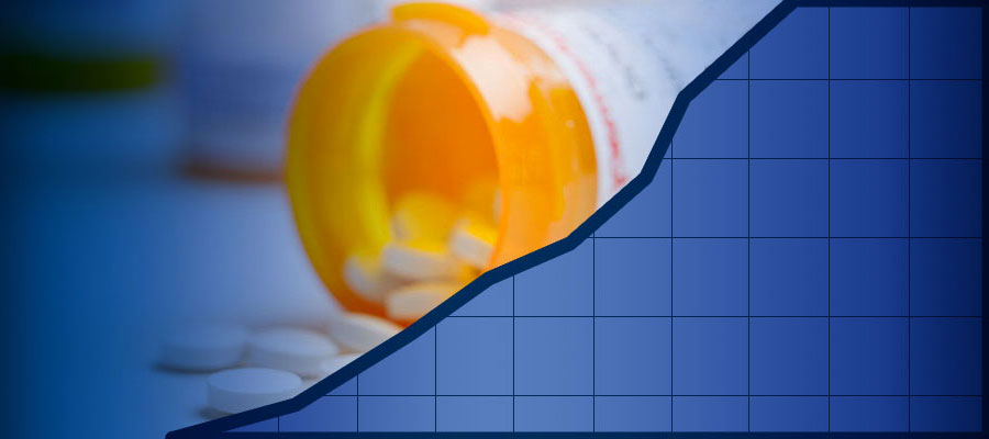 medicare-drug-cost-increase