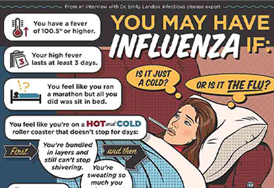 Comic book-style poster depicts woman on sofa with thermometer in her mouth, with caption: You May Have Influenza If: