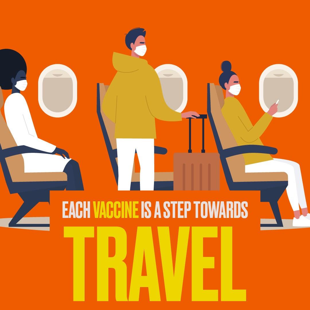 Each Vaccine is a  Step Towards Travel