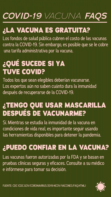 COVID-19 Vacuna FAQs: Q. La vacuna es gratuita? A: Los fondos de dalud publica cubren el costo de las vacunas contra la COVID-19. Sin embargo, es posible que se le cobre una tarifa adminstrativa por la vacuna. Q: Que sucede si ya tuve COVID? A: Todos los que sean elegibles deberian vacunarse. Los expertos aun no saben cuanto dura la immunidad despues de recuperarse de la COVID-19.