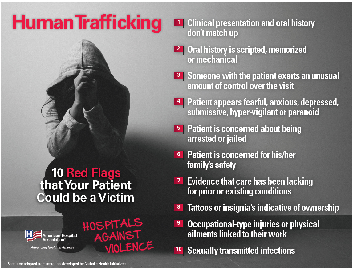 10 red flags infographic human trafficking