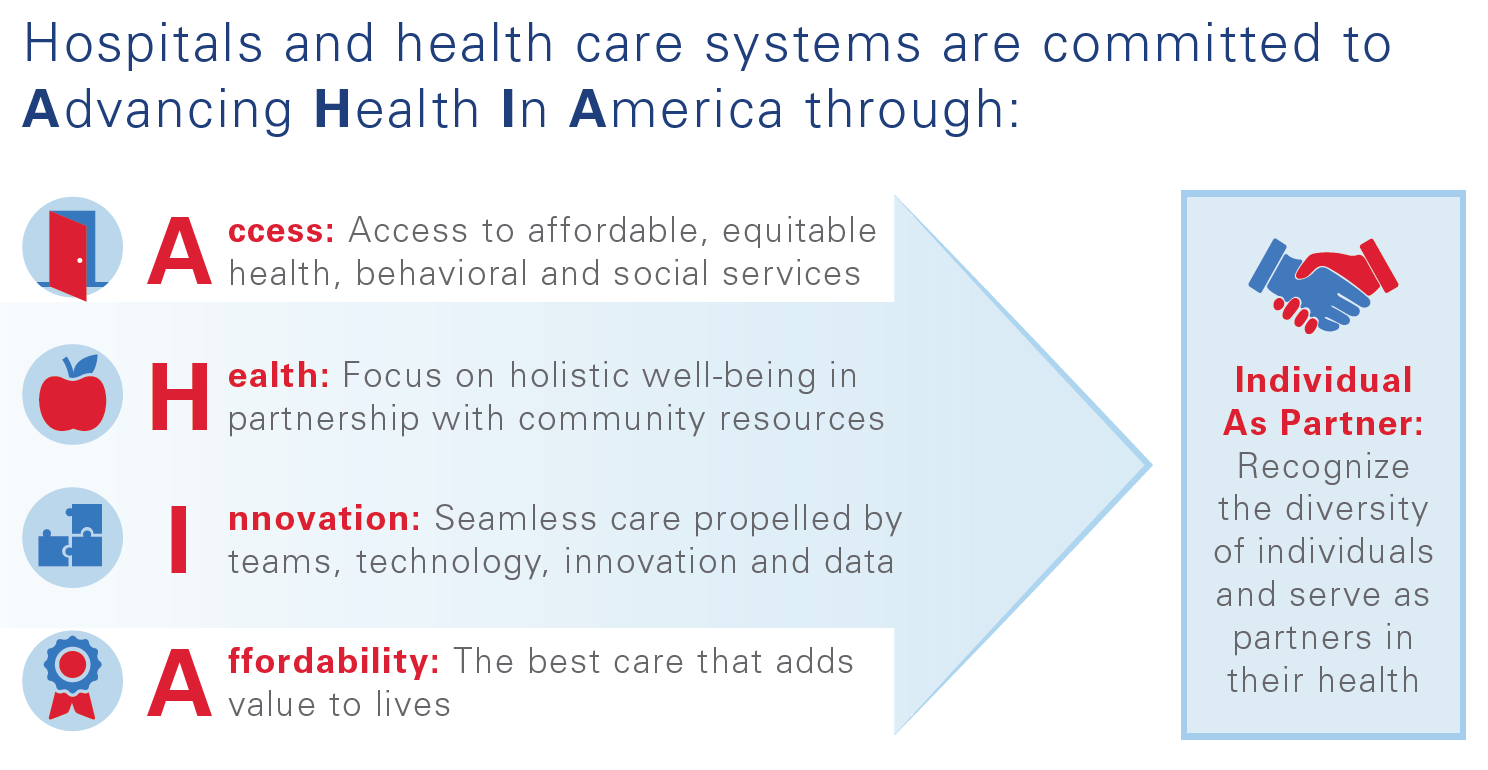 Advancing Health in America image