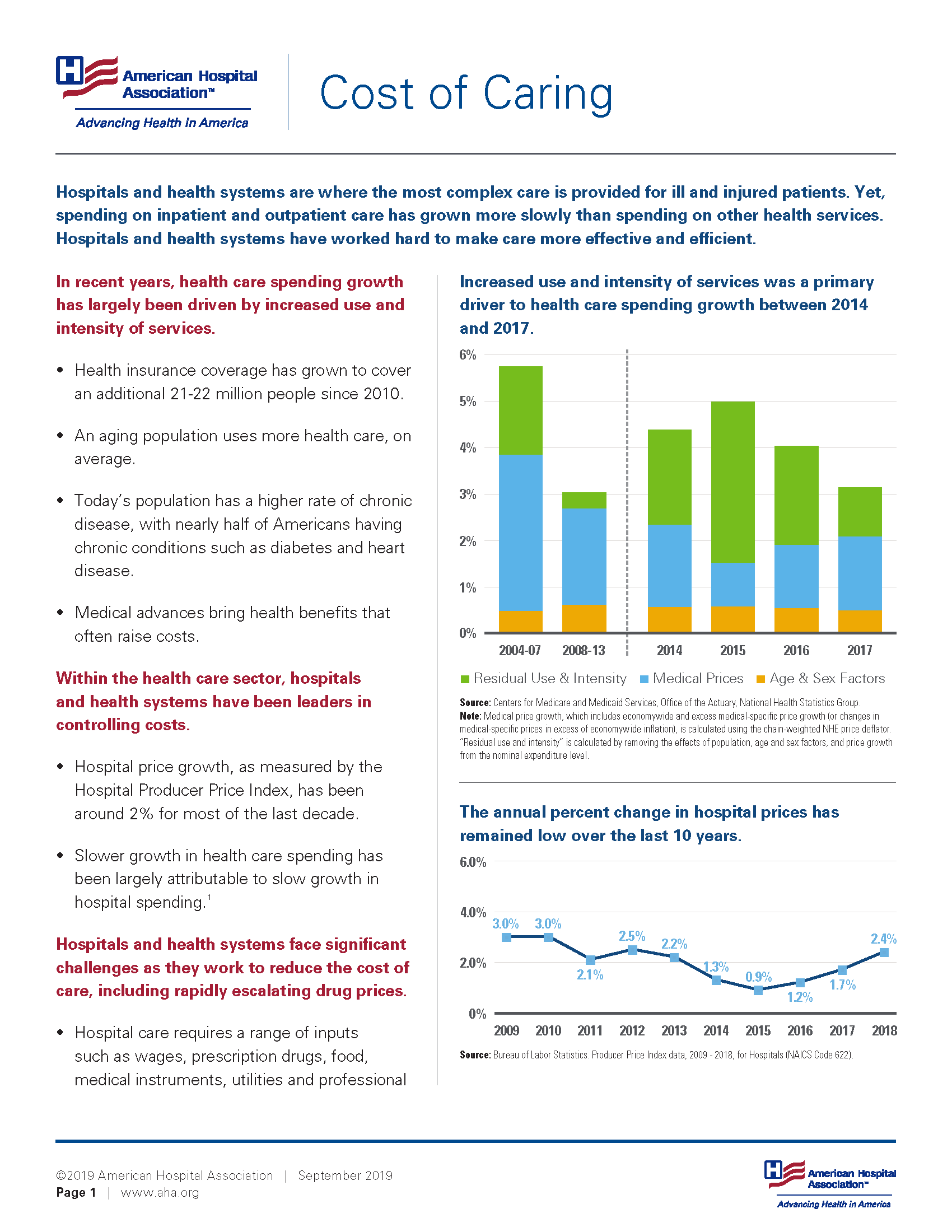Download Fact Sheet: Cost of Caring PDF