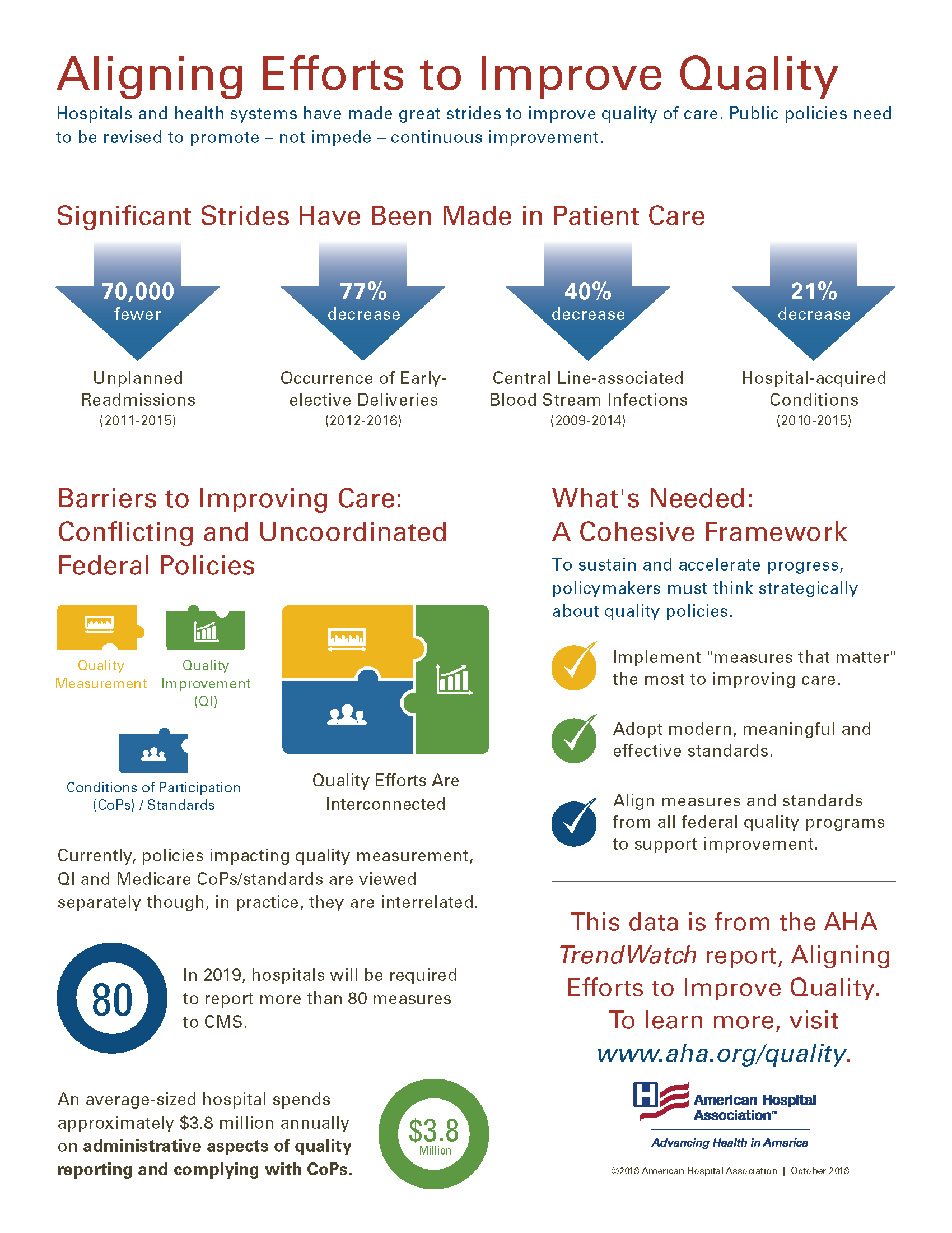TrendWatch Infographic: Aligning Efforts to Improve Quality