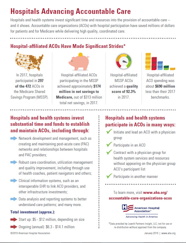 Accountable Care Organizations Infographic image