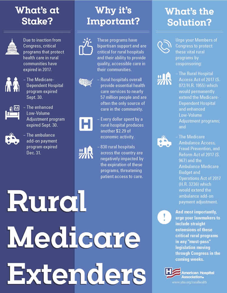 Infographic - Rural Medical Extenders