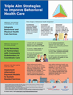 Triple Aim Strategies to Improve Behavioral Health Care Infographic – February 2016