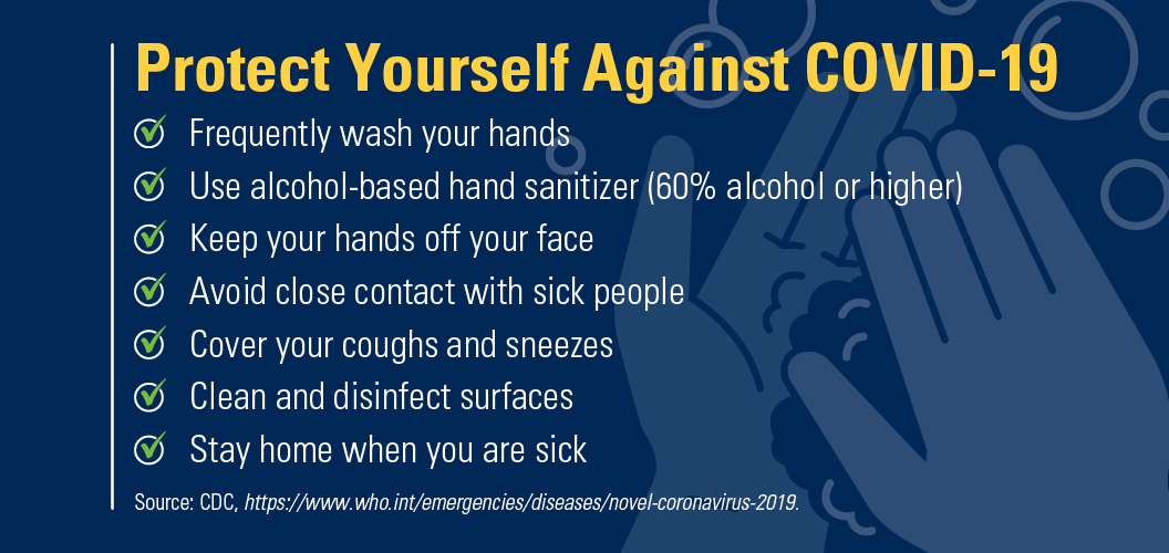 Protect Yourself Against COVID-19. Frequently wash your hands. Use alcohol-based hand sanitizer (60% alcohol or higher). Keep your hands off your face. Avoid close contact with sick people. Cover your coughs and sneezes. Clean and disinfect surfaces. Stay home when you are sick.